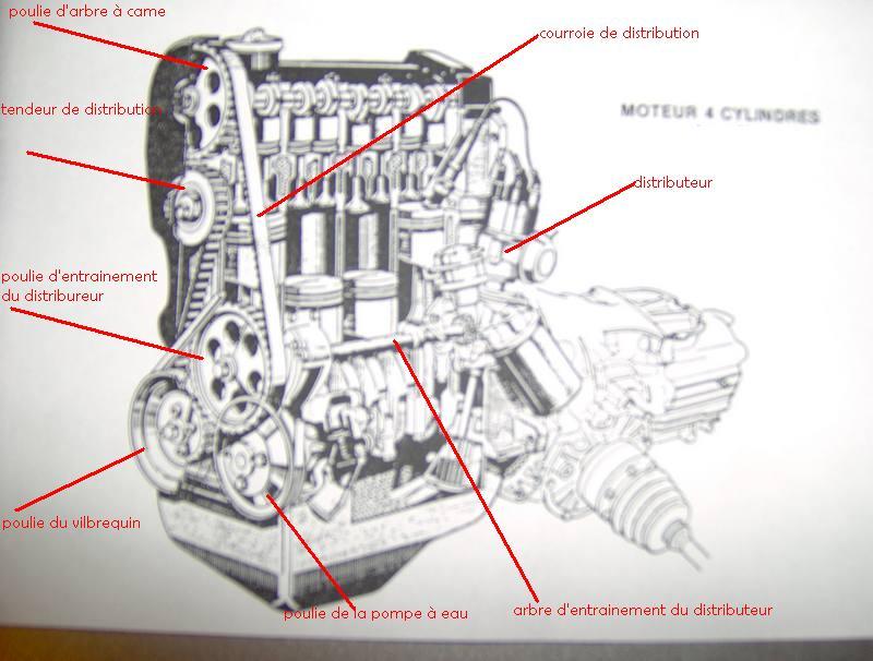 reparation du moteur thermique partie 2 tiprando pour la mecanique automobile. Black Bedroom Furniture Sets. Home Design Ideas
