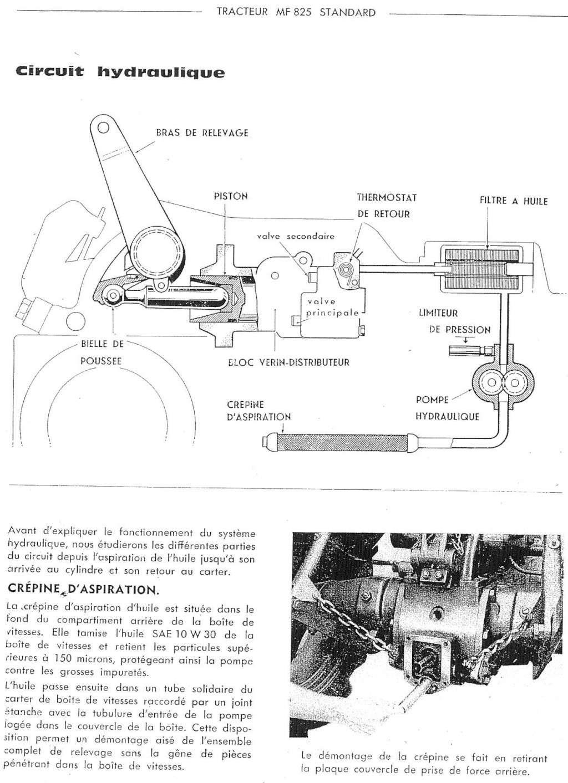 pompe de relevage 825. Black Bedroom Furniture Sets. Home Design Ideas