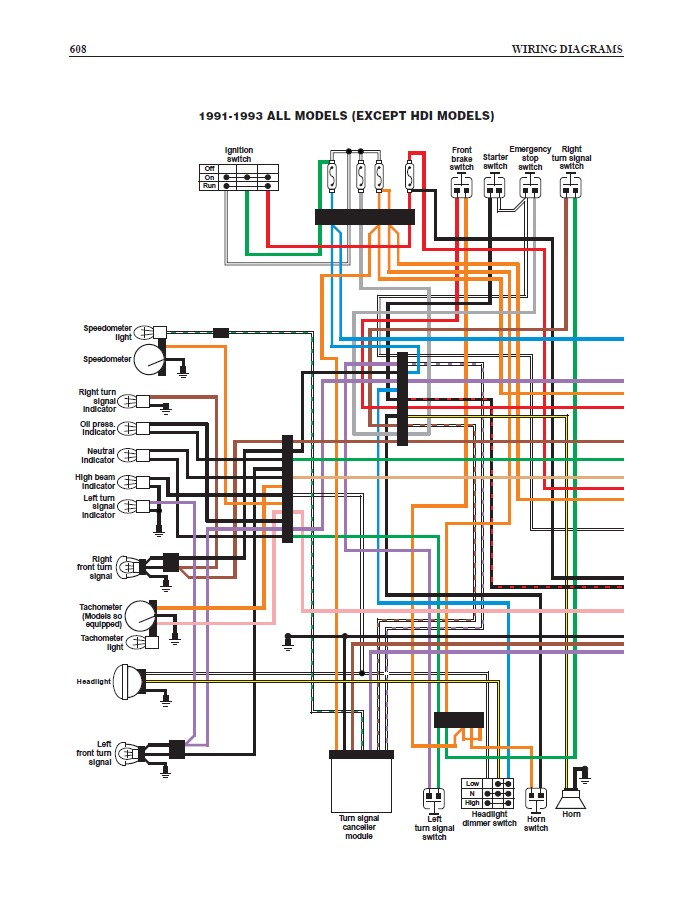 wd110 harley sportster wiring diagram harley davidson wiring diagrams harley wiring harness diagram at fashall.co