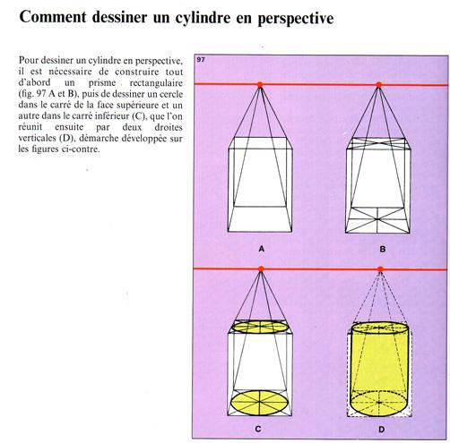 Comment dessiner un cylindre 3d - Comment dessiner un meuble en perspective ...