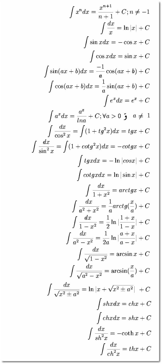 جدول التكاملات الشهيره integr10.jpg