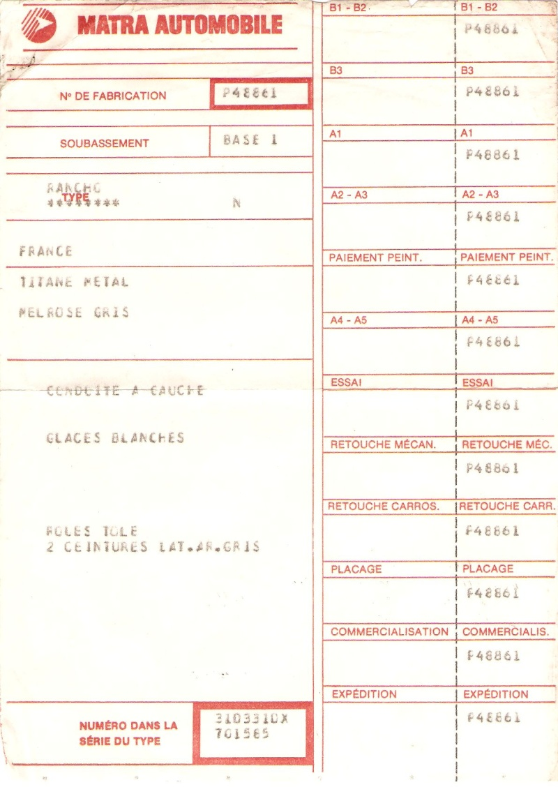 Restauration rancho base 1983 partie i - Bon prix suivi de ma commande ...