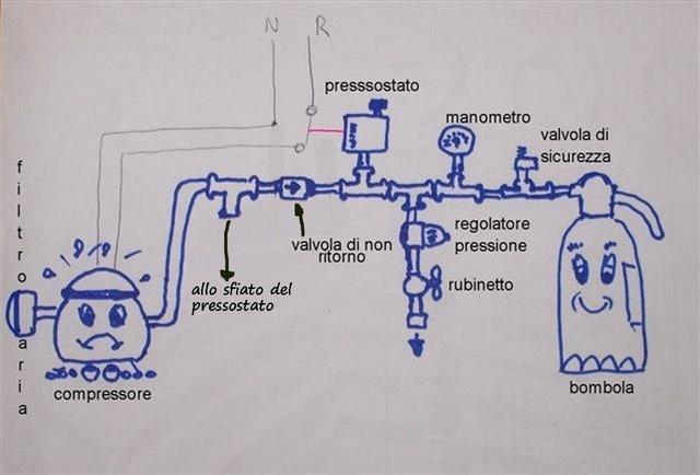 Schema Collegamento Gruppo Frigo : Compressore silenzioso