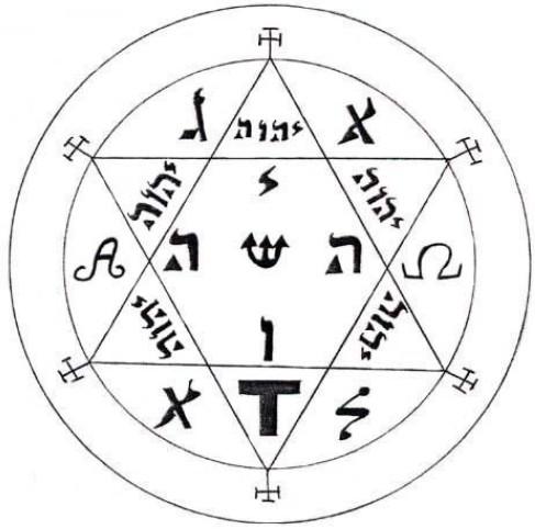 Populaire Symboles Occultes TP94