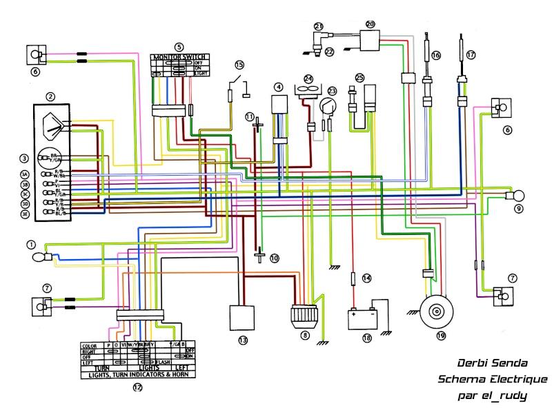 Moto D 233 Marre Sans Cl 233 Et Fil D 233 Brancher