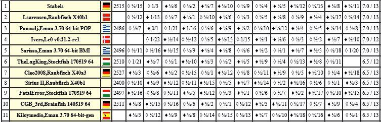 i20.servimg.com/u/f20/17/92/37/20/chess_14.jpg